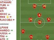 Viola-az football 2003=1-1