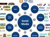 E' tutto inutile, blog, siti, forum, social network affini prende atto problema capitalismo, prima ancora della politica.