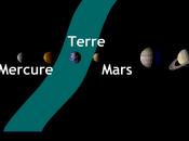 Scoperto pianeta potenzialmente abitabile anni luce dalla Terra