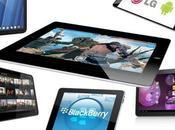 Apple domina mercato tablet