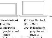 Apple potrebbe presentare terza linea MacBook retina display WWDC
