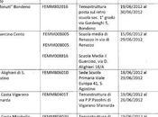 Esami Stato nelle zone terremoto Emilia: elenco sedi svolgimento scuole inagibili