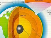 fisica della Terra: crosta, mantello nucleo
