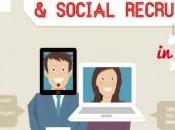 Come selezionatori candidati usano Social Media