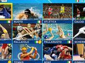 vacanze portano lontani dalla Ecco come seguire Olimpiadi Londra 2012 streaming Internet