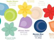 Spring/Summer 2013 Colour trends