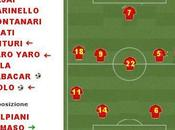 football-rapid s.bartolo=3-0
