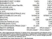 anno governo Monti: numeri disastro prevedibile