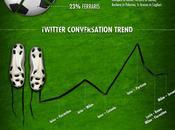 #Skytiportallostadio. L'era Social Customer [infografica]
