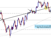 S&P 500: weekly close 07.12.2012