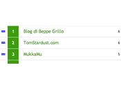 blog visitati fino gennaio 2013