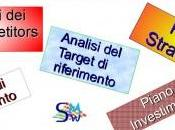 L'importanza business plan orientato Marketing