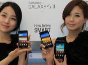 Samsung Galaxy recensione