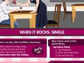 S.Valentino: infografiche innamorati
