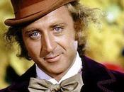 Mutui prima casa: Banca Imola gioca Willy Wonka fabbrica cioccolato