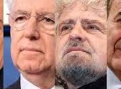 Elezioni 2013: Italia allo scatafascio totale