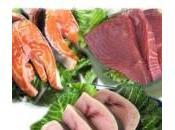 Acidi grassi omega prevenire cancro seno