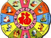 Oroscopo cinese, istruzioni l'uso