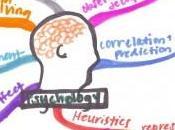 L'organizzazione psicotica della conoscenza