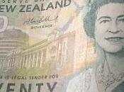 Cosa comporta guerra valutaria