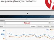 Pinterest Analytics Tool: come calcolare traffico generato