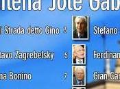 Beppe Grillo: Governo Gabanelli Quirinale!