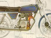 Vintage Brochures: Yamaha 1978 (Usa)
