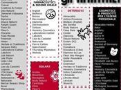 Lista della spesa animali