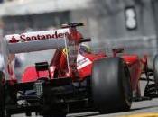 indaga Ferrari Mercedes test gomme
