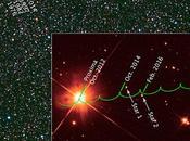 caccia pianeti: raro allineamento stellare offrirà grande opportunità Proxima Centauri