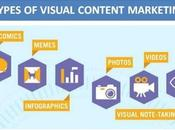 Visual Content Marketing: step implementare