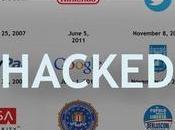 Security Conference: quando l'antivirus azienda basta