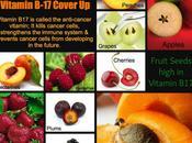 Vitamina 'anticancro' B-17