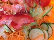 Test: Salad Maker Philips, ottimo prodotto