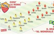 Corsport come paragonare questa Roma Brasile 2006?