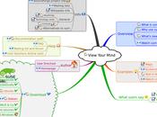 nuove caratteristiche (View your Mind) programma creare mappe mentali.