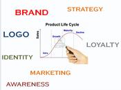 Content Marketing: tool Mergoo.net