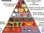Accellera metabolismo