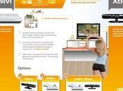 Asus WAVI Xtion. Kinect