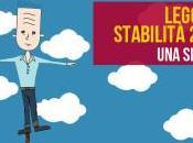 Legge stabilità Mercato immobiliare 2014