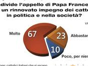 Sondaggio DEMOPOLIS: condivide l'appello Papa Francesco rinnovato impegno politica nella società