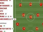 FOOTBALL-ULISSE&PENELOPE;=4-0