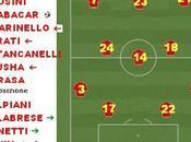 Marina calcio-az football 2003=3-2