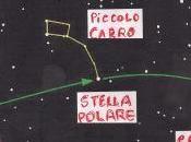 """""""Stella Polare"""", dicembre Bergamo"""