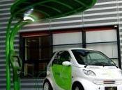 bastia umbra prima stazione ricarica auto elettriche 'made umbria'
