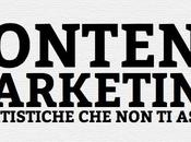 Content marketing: statistiche aspetti