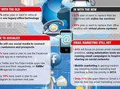 Trend buoni propositi piccole medie imprese 2014 [INFOGRAFICA]