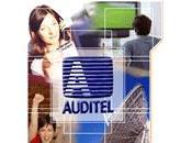 Auditel Novembre 2013: vince, Canale perde punto (Italia Oggi)