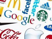 Brand Identity: idee costruire successo