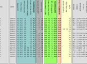 Sondaggio DATAMEDIA dicembre 2013): 34,5% (+0,6%), 33,9%, 21,7%